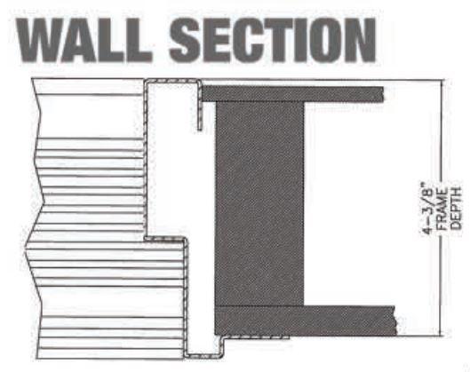 38 X 81 Rough Opening 3068 Door Size By Door Closers Usa
